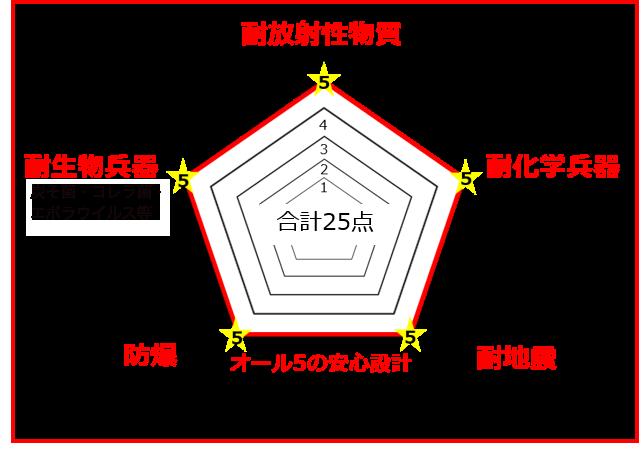 data01
