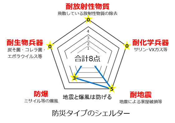 data02