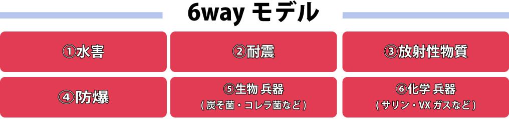 6wayc
